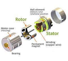 无刷直流电机清扫故障的原因及修复方法